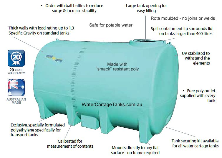 water cartage tank features